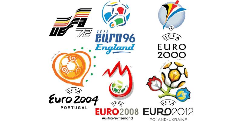 European Football Championship History